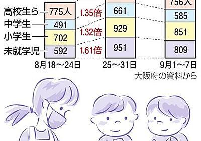 「これ以上何をすれば」増える未就学児の感染 苦悩する保育現場 [新型コロナウイルス]:朝日新聞デジタル