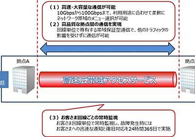 NTT東西、同一都道府県内の2拠点間を10Gbps~100Gbpsの広帯域ネットワークで接続する「高速広帯域アクセスサービス」を提供 - クラウド Watch