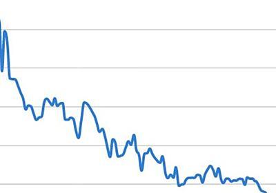 Perl 人気が過去最低に ― プログラミング言語の人気ランキング TIOBE インデックス [インターネットコム]