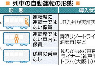 JR九州 自動運転実用化 踏切あり、ホームドアなし 全国初年度内にも|【西日本新聞ニュース】
