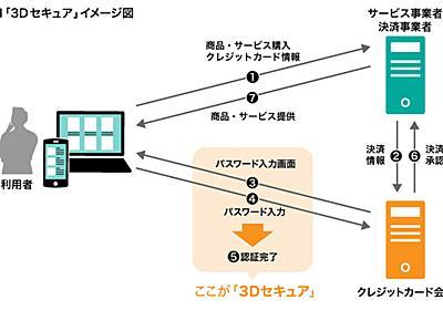 PayPayも導入した「3Dセキュア」って何? クレジットカード本人認証のハナシ (1/4) - ITmedia NEWS