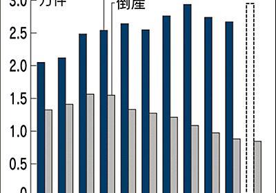 倒産減っても休廃業・解散が最多 中小苦境  :日本経済新聞