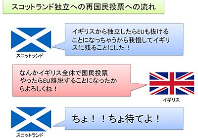 3分でわかるスコットランドの独立問題とその影響について - さようなら、憂鬱な木曜日
