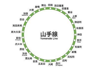 """ラキさんと151匹のポケモン on Twitter: """"東京都内、山手線のイメージと現実です。実際には南北に長く、東西に短い路線です。新宿⇆秋葉原は最悪でも1〜2時間かければ歩けるけど、池袋⇆品川はやめた方がいい。 誤 まぁるい緑の山手線 正 なんだこれ https://t.co/ZiC8E2ERpg"""""""