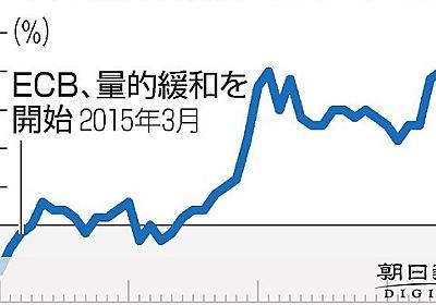 欧州中央銀、量的緩和を終了へ 日銀は取り残される形に:朝日新聞デジタル