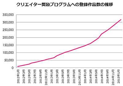niconico「クリエイター奨励プログラム」総支払額13億6900万円に 1再生あたり0.29円 - ITmedia NEWS