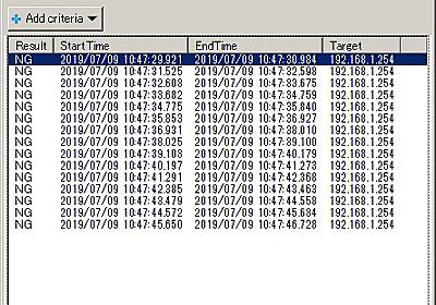 PowerShellとDOSを使って、簡易Pingをプログラミングしてみた   Buddit Consulting InfraTeam