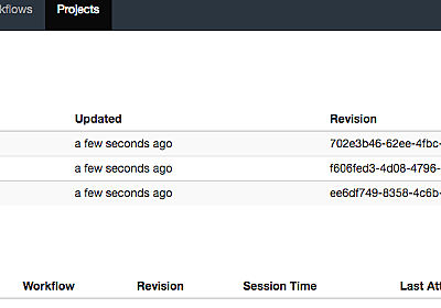 Digdagを使ったジョブ管理 - MicroAd Developers Blog