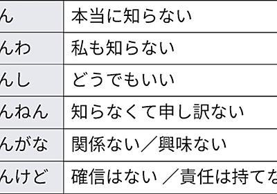 関西弁、最後に「知らんけど」 笑い絡ませ表現に奥行き