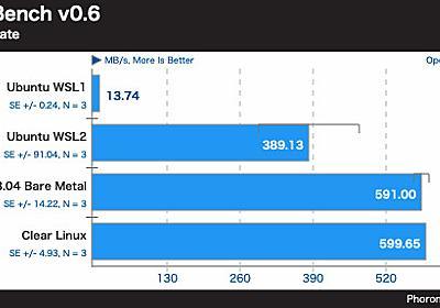 WSL1とWSL2のベンチマーク公開 、どっちの性能が高い? | マイナビニュース