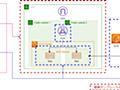 AWS Protonを使用した本番運用を考える - NRIネットコム Design and Tech Blog