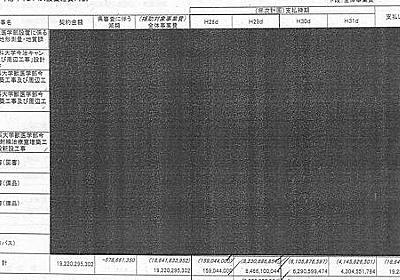 愛媛県、「黒塗り」忘れ文書開示 契約金額など30カ所以上 「加計学園」設置書類 - 毎日新聞