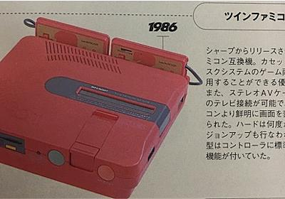 ファミコン世代がDOS/V POWER REPORT レトロゲーム特集を読んだ感想 - エレキ宇宙船