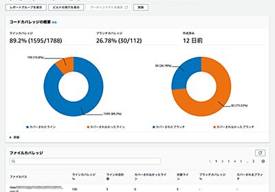 CodeBuildでRSpecのテストレポートを表示する - ANDPAD Tech Blog