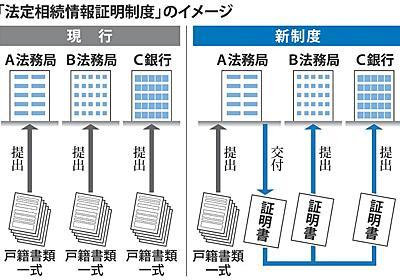 遺産相続:手続きを簡略化 新制度、5月下旬スタート - 毎日新聞