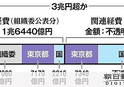 五輪費用、3兆円超? 関係者「もっと大きい」 押しつけ合う大赤字 - 東京オリンピック:朝日新聞デジタル
