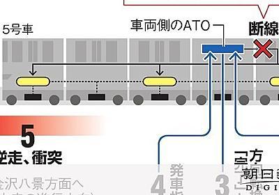 逆走事故、電気系統の断線確認 運行会社、欠陥認める:朝日新聞デジタル