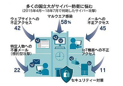 国立大、サイバー対策道半ば 予算・人不足が鮮明  :日本経済新聞