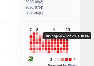 PixelaのグラフをGatsby製のブログに埋め込む - notebook