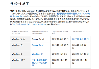 Windows 8.1のメインストリームサポートが終了 ~完全なサポート終了は2023年 - PC Watch