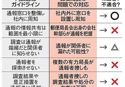郵便局長、内部通報者捜し 九州のナンバー2、息子を告発され:朝日新聞デジタル