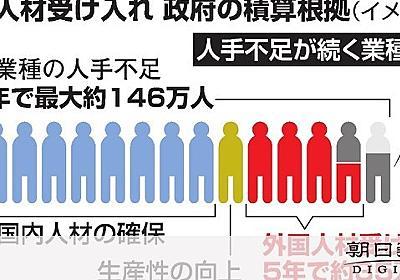 国の失踪実習生の調査に誤り 理由が賃金87%→67%:朝日新聞デジタル