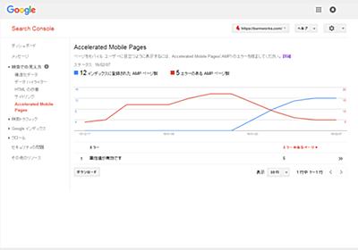 Google Search Console に AMP の項目が追加される | WWW WATCH