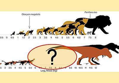 馬サイズの「中型恐竜」が存在しなかった理由をついに解明! - ナゾロジー