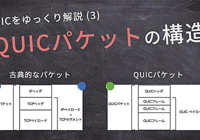 QUICをゆっくり解説(3):QUICパケットの構造 | IIJ Engineers Blog