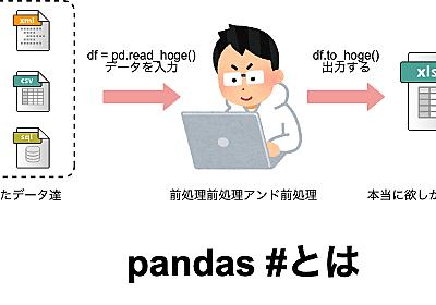 入門pandas - 明日からはじめるデータ分析のきほん - Lean Baseball