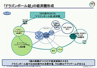 マーベル映画が世界を制し、ガンダムが廃れない理由。日米の進化するIPとキャラの経済圏について、目からウロコのディスカッション【CEDEC2021】   ゲーム・エンタメ最新情報のファミ通.com
