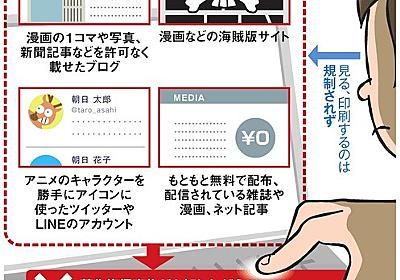 スクショも違法?著作権の線引きは きょう有識者会議:朝日新聞デジタル