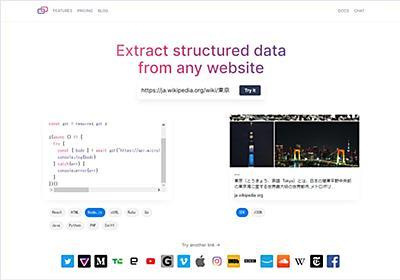 任意のWebサイトからデータを抽出し、リンクカード化してくれるAPI・「Microlink」 | かちびと.net