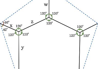 椅子の脚で支柱が多角形の中心から頂へ放射状に延びる形状は意外にも最短ではなく特に正五角形では見慣れない形になる(その2) - しいたげられたしいたけ