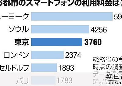 スマホ料金、東京は3番目に高額 世界6都市比較:朝日新聞デジタル