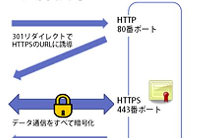 無償SSLサーバー証明書Let's Encryptの普及とHTTP/2および常時SSL化 | OSDN Magazine