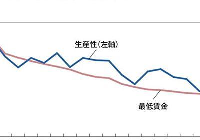 最低賃金の引き上げが「世界の常識」な理由 | 国内経済 | 東洋経済オンライン | 経済ニュースの新基準