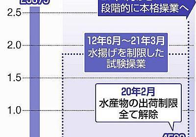 「政府は押し切るのか」原発汚染処理水の海洋放出に福島の漁業関係者が憤慨:東京新聞 TOKYO Web