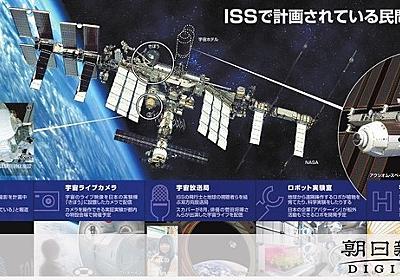 トム・クルーズが撮影、ホテルも ISS広がる商業利用:朝日新聞デジタル