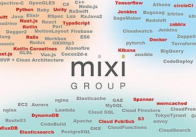 ミクシィのサービスと技術スタック(開発環境)についてまとめてみた その2|ミクシル