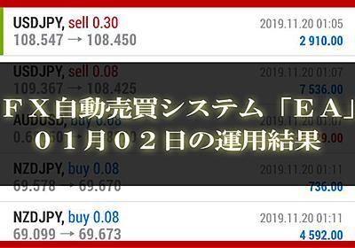 【MT4 EA】01月02日の運用結果【FX自動売買】 – 現役インフォプレナーJill
