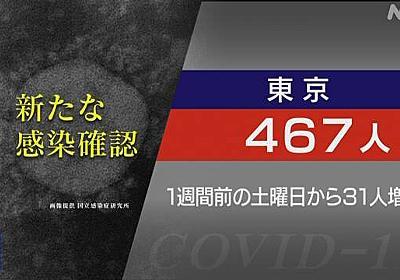 東京都 新型コロナ 467人感染確認 都「日曜も外出自粛を」   新型コロナ 国内感染者数   NHKニュース