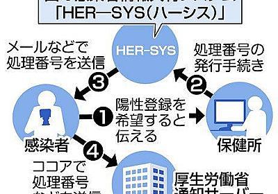 陽性申告者の利用はわずか2% コロナ接触確認アプリ「COCOA」導入から1年 :東京新聞 TOKYO Web
