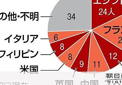帰国者や訪日外国人の感染者急増 駆け込み入国に懸念も [新型肺炎・コロナウイルス]:朝日新聞デジタル
