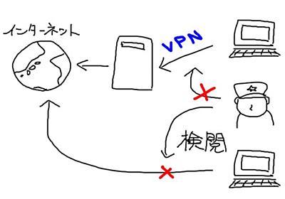 中国出張でのインターネット事情とVPNを知っておこう - 中国出張ビギナーズ