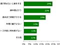 忘年会、なぜ鍋料理ばかりなんだ!:日経ビジネスオンライン