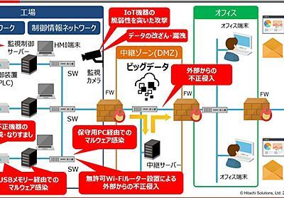 社内にマルウェアが常駐する製造業、セキュリティ対策は何から始めるべきか (1/3) - MONOist(モノイスト)