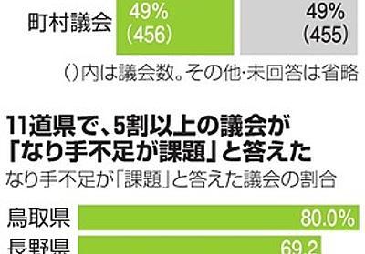 町村議会、なり手不足が「課題」49% 朝日新聞調査:朝日新聞デジタル