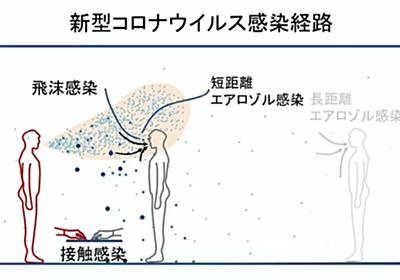 ある病院が、COVID-19のクラスター感染を確実に防いできた方法 - Togetter