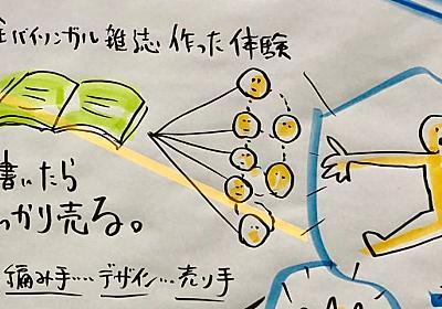 人文知を「絵空事」と呼ばせないために大学人が実践すべきこと(水越 伸) | 現代新書 | 講談社(1/5)